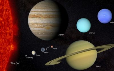 Honey, I Shrunk the Solar System